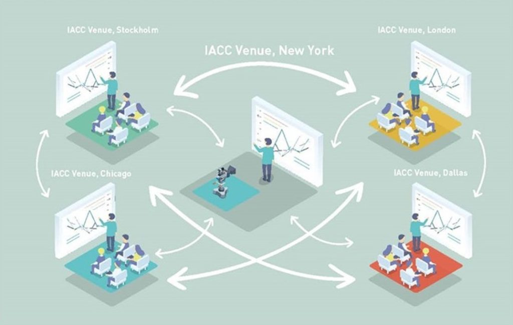 IACC MultiPOD Meeting format connects small gatherings at multiple venues. Image shows how format can be used.